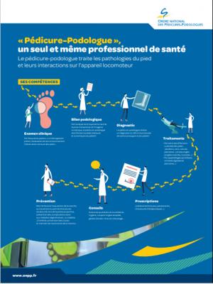 Rôle du Pédicure Podologue selon l'âge et l'activité socio-professionnels